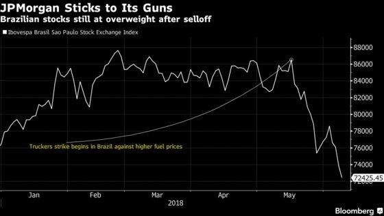 JPMorgan Says Should've Downgraded Brazil Stocks, But Too Late