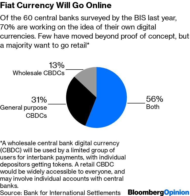 types of international banking