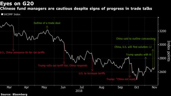 China Fund Managers Have Low Expectations for Xi-Trump Meet