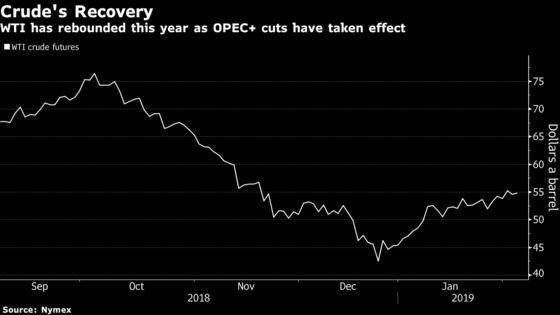 Oil Slips as Service Slowdown Adds to Warning Signs on Economy