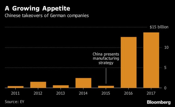 Why Germany Is Betting on Trade With China