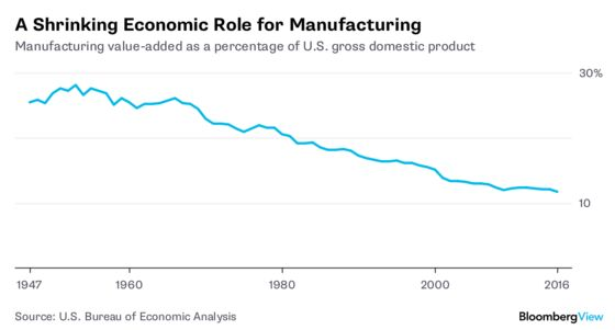 How the 1970s Changed the U.S. Economy