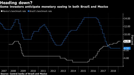 Latin Giants Almost Ready to Get on Board the Rate-Cut Train