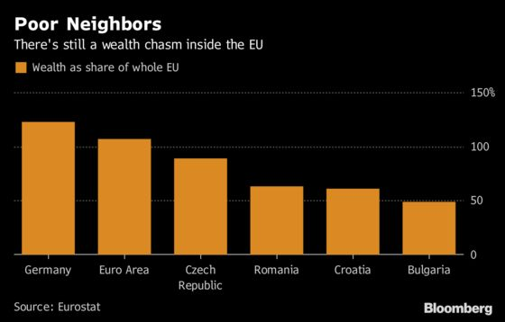 Eastern European Nations Face a Tougher Route to the Euro