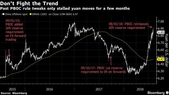 China's Yuan, Shares Fall as Trade Row Overshadows Policy Shift