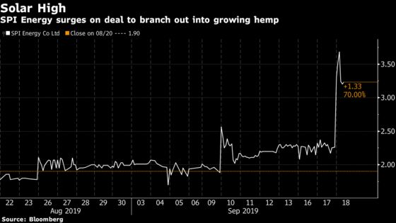 Tiny Solar Stock Is Leading Nasdaq With Move Into Legal Weed