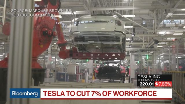 Tesla Slumps After Cutting 3,000 Jobs as Musk Sees 'Difficult' Road Ahead