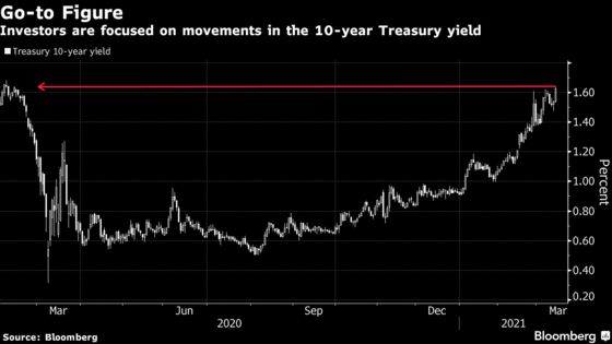 Why 10-Year Treasury Yields Get All the Attention