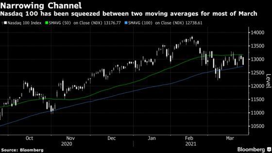 U.S. Stocks Climb While Oil Falls Amid Suez Block: Markets Wrap