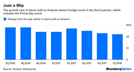 Amazon Stumbles Into Blunder on Prime Day