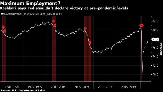 Fed's Kashkari Wants 'Few More' Strong Job Reports Before Taper