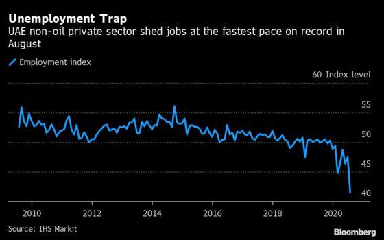 Charting the Global Economy: U.S. Jobs Puts Bright Cap on Week