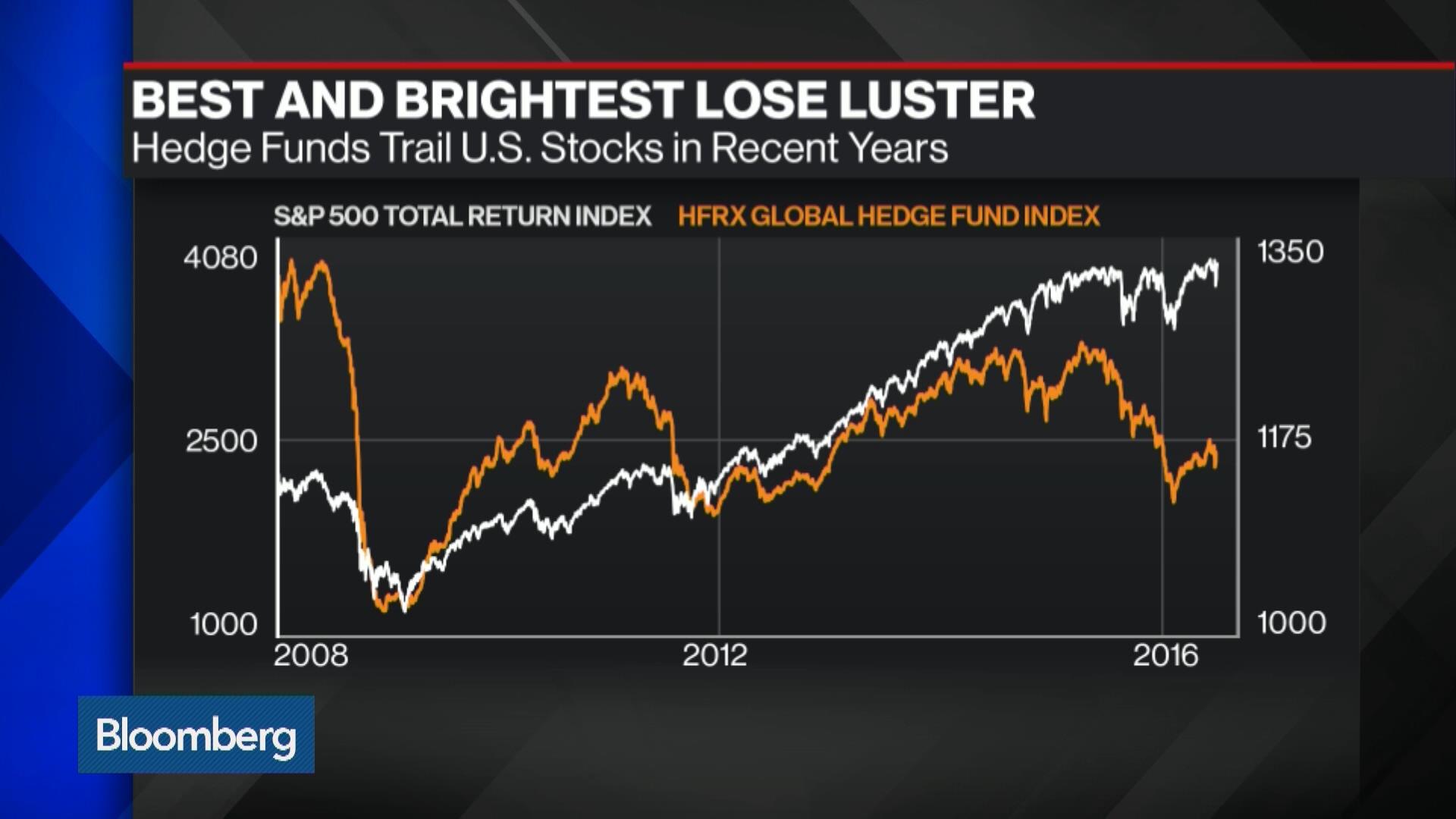 apalancamiento en trading