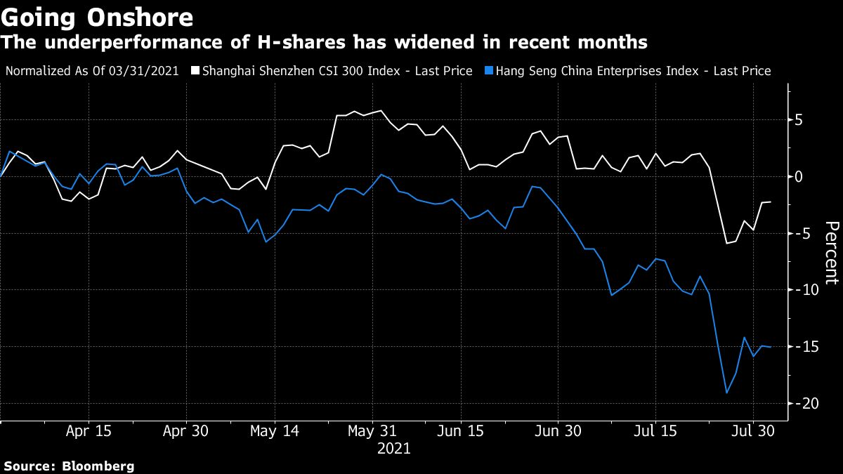 China Stocks Are Better Shelter Than Hong Kong in Xi's Clampdown
