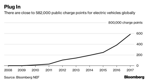 There's a Plug-Free Way to Fill the World WithElectric Vehicles