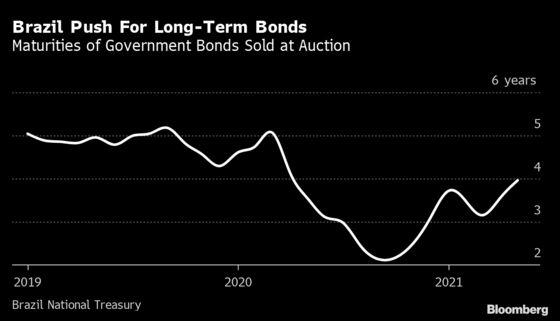 Brazil's Bond Tax Overhaul to Create Policy Clash for Government
