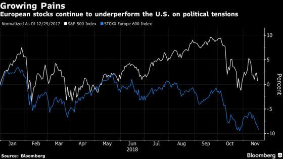 European Trader Says Market's $1 Trillion Loss Is 'Killing Us'