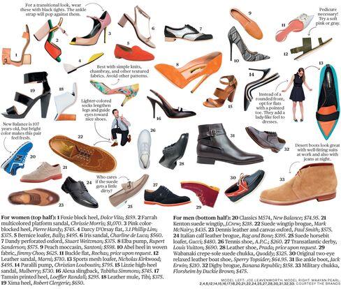 2014 Spring Fashion: Hot Shoes This Season