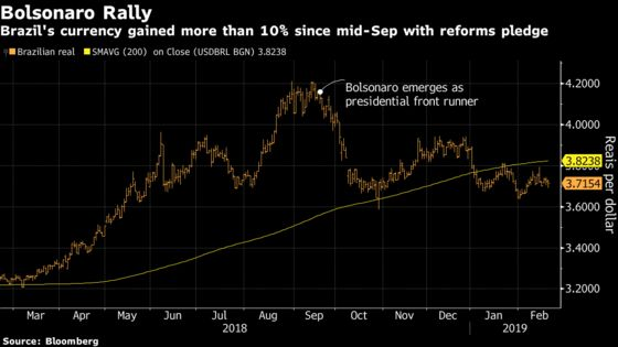 'Long, Noisy' Pension Overhaul Drags Down on Brazil's Market Rally