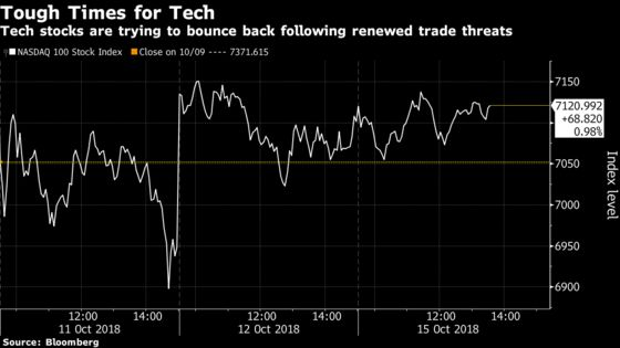 Tech Stocks, Dollar Fall as Global Tensions Rise: Markets Wrap