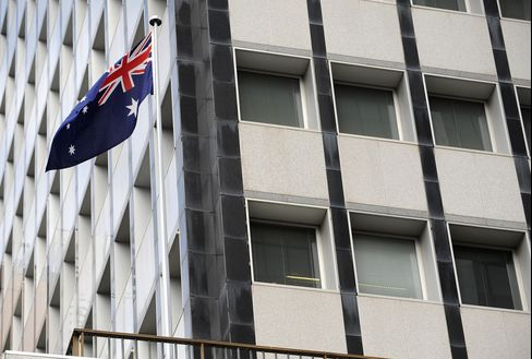 Aussie-U.S. Premium Seen Shrinking to 2006 Low