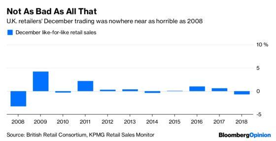 U.K. Retail's Super Super Thursday Has a Downside