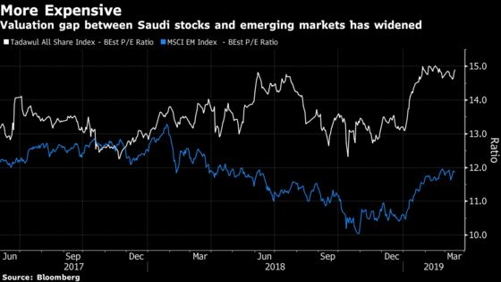 Saudi EM Inclusion Stirs Burning Question: What About Those Opaque Investors?