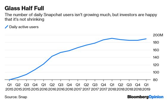 Snap Enters Its Rorschach Phase: You See What You Want
