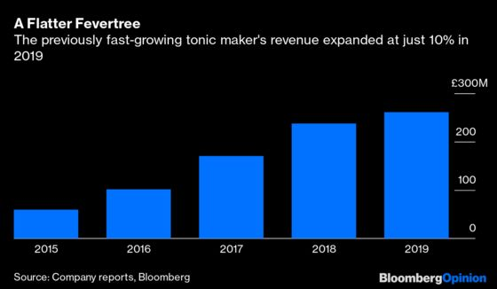 The Gin and Tonic Market Is Getting Crowded
