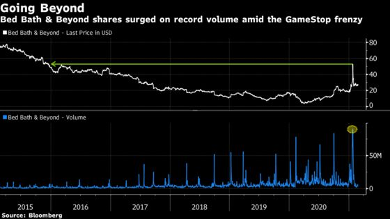 Australian Came for Reddit Gainer, Stays for Long-Term Growth