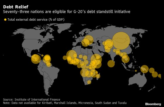 Debt Relief Calls Get Cool Welcome in Some ofPoorest Nations