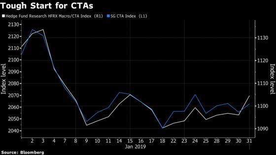 Nomura's McElligott Sees Quants Pivoting to `Max Long' Stocks
