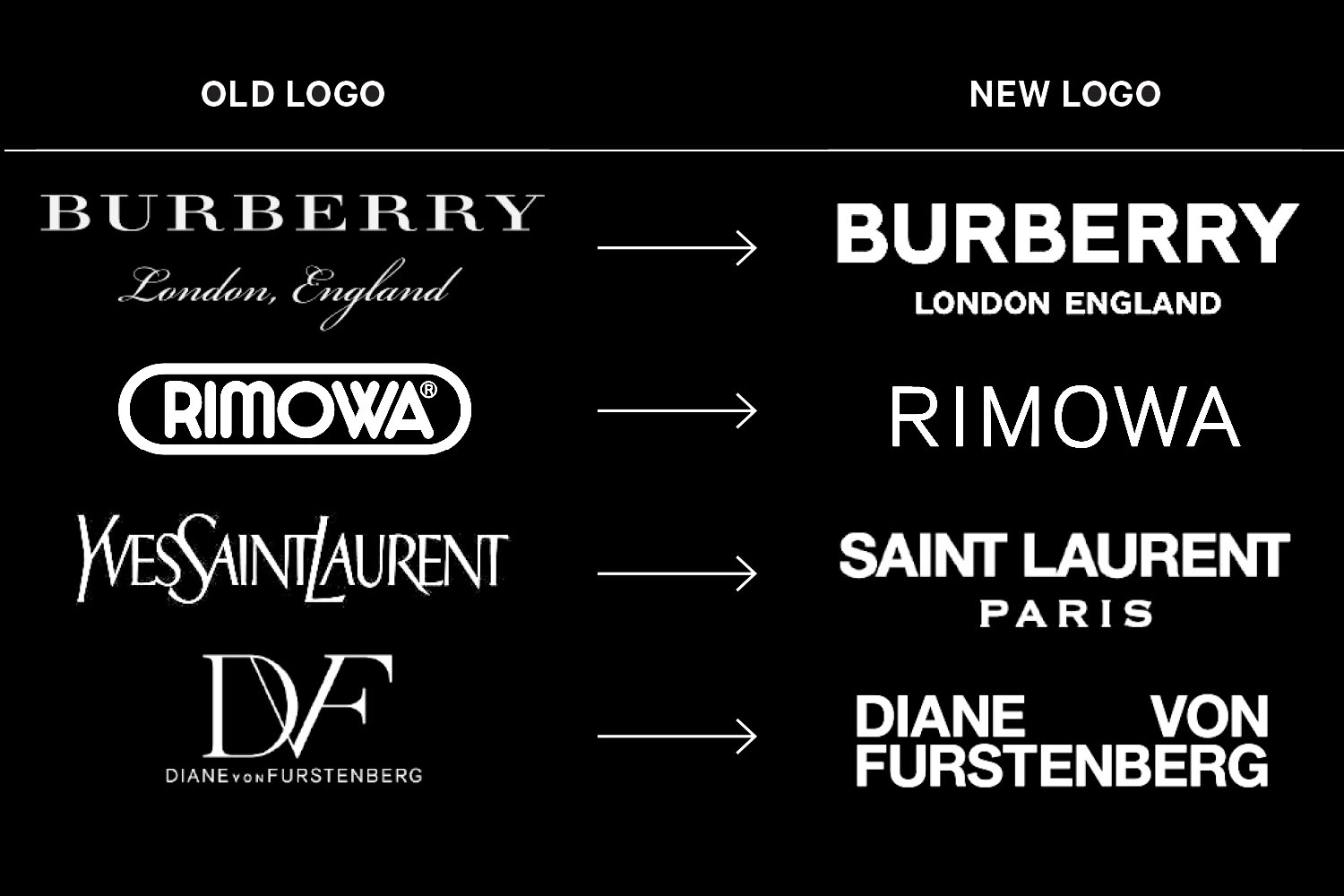 Why Fashion Brands All Use The Same Style Font In Their Logos Bloomberg