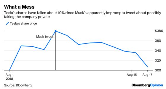 Even Elon Musk Seems to Be Pleading for Tesla's Board to Act