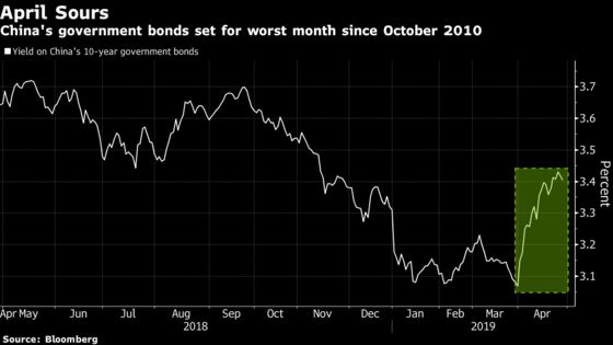 China Triple Whammy Sees Stocks, Bonds, Yuan All Sink in April