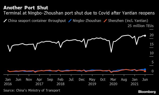 China Partly Shuts World's Third-Busiest Port, Risking Trade