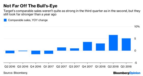 Target Has a Bull's-Eye on Its Back