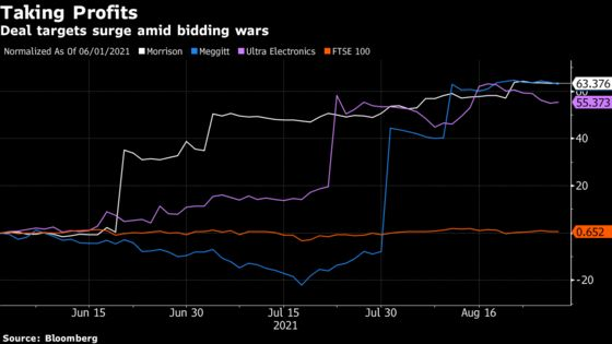 Fund Managers Cash Out $350 Million of Bets on U.K. Deal Targets