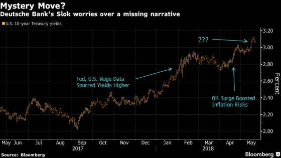 Biggest Worry About U.S. Yield Climb May Be Lack of Trigger