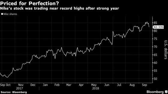 Nike Slips asAnalysts Say Strong Earnings Were Priced In