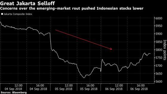 BlackRock Bullish on Indonesia Stocks Despite Wave of Caution