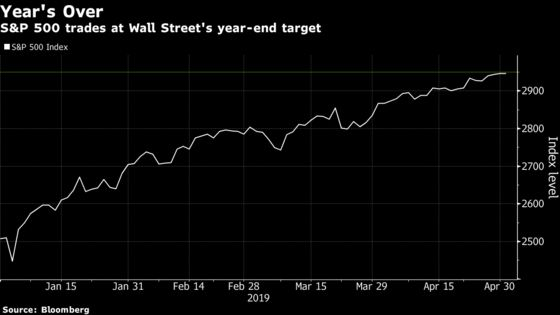 BofA Sees Cracks Forming in Wall Street's Bullishness on Stocks