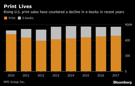 Trump Turmoil Gives Much-Needed Jolt to Book Publishing Business