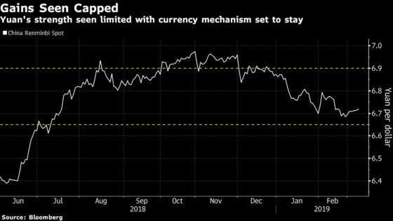 Yuan Gains Expected to Be Capped as China Pushes Against U.S.