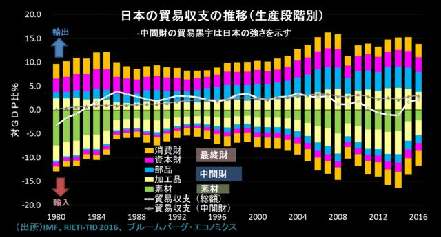 relates to 【インサイト】中国製造2025、日本にとって脅威よりもチャンス
