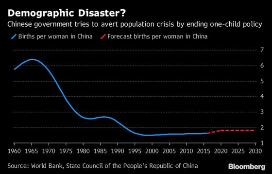 Chinese Women Are Driving a Global Fertility Industry Boom