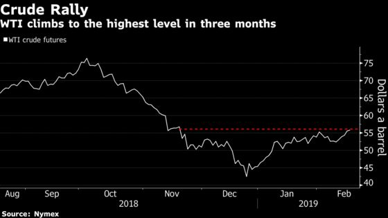 Oil Climbs to Three-Month High on Supply Curbs and Trade Talks