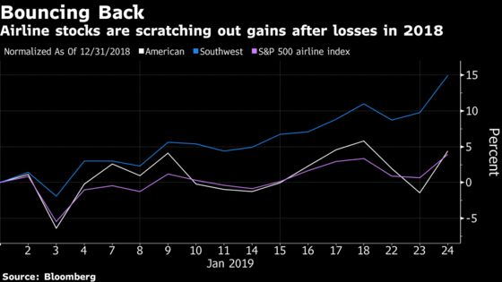Airlines Rally as American, Southwest Rekindle Expectations