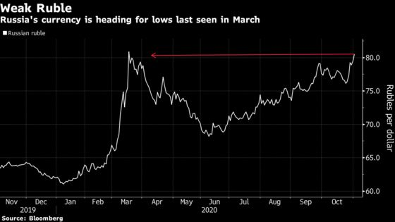 Traders Eye Cheap Rubles as Hedge Against Trump Election Win