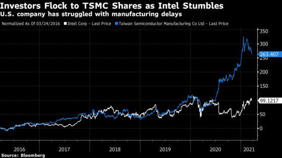 Intel CEO Charts Comeback on Foundry Model TSMC Mastered